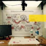 Hoe maak je een whiteboard animaties